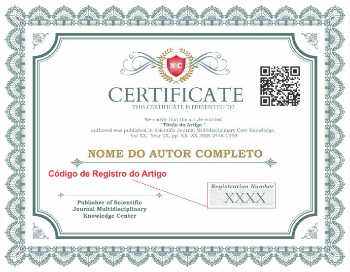 Onde encontrar o código de registro no certificado de publicação