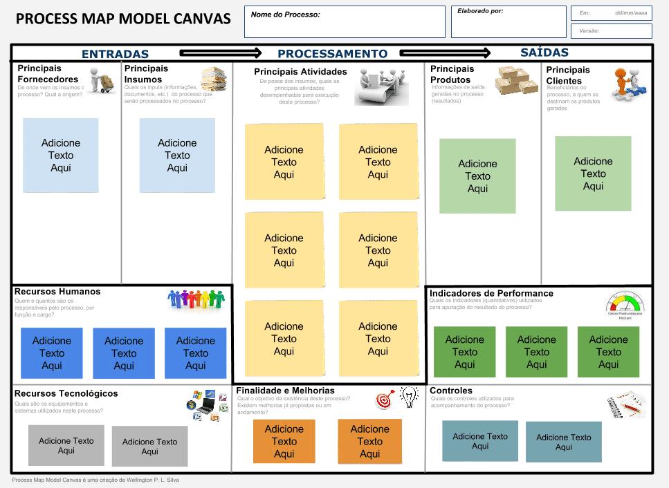 Figura 7: Produtos e Clientes