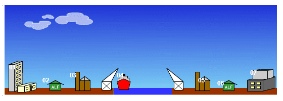 Figura 2: Visão dos Passos que a mercadoria dá no comércio exterior via marítima. Fonte: Disponível em: < http://www.aprendendoaexportar.gov.br/informacoes/incoterms2.htm>