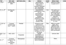 Quadro corticóide intratimpânico