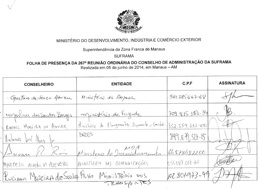 Parte do anexo contido no pedido de informações do protocolo nº 52750.000704/2016-79. Fonte: Superintendência da Zona Franca de Manaus.