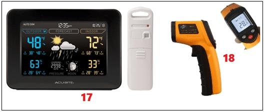 Dispositivos auxiliares. Fonte: Site de comércio eletrônico eBay