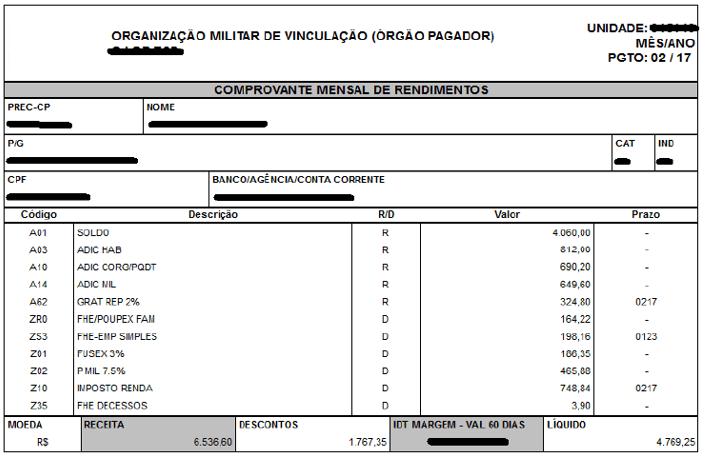 Figura 1 – Contacheque de contribuinte do Imposto de Renda. Fonte: Dados da pesquisa