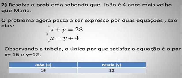 Figura 1 - problema comum