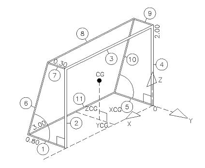 Figura 11 - Identificação das barras da trave para o cálculo abaixo. Fonte: Desenho do Autor – Cálculo de Engº Alan Ferreirós