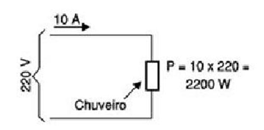 Figura 2 - circuito de um chuveiro elétrico