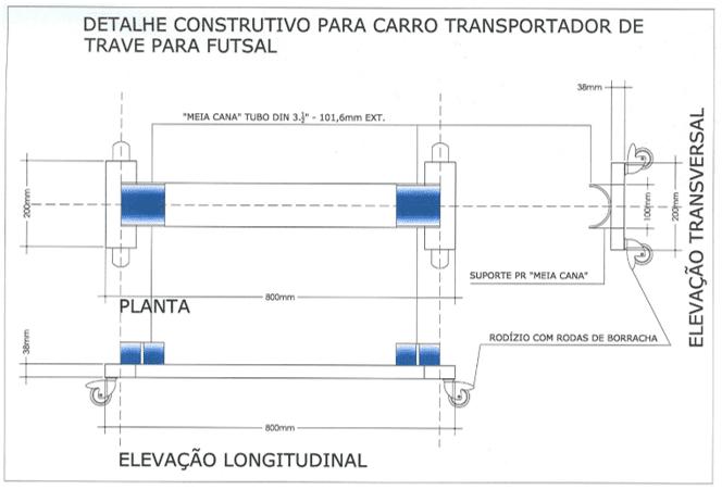 Figura 20 – Projeto modelo para carro transportador de traves. Fonte: Projeto preliminar do Autor