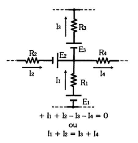 Figura 3 - circuito elétrico: método de correntes de malha.