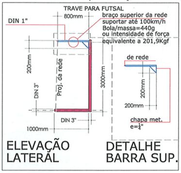 b1e4cba1d1 Fonte  Projeto do Autor Figura 3 - Dimensões oficiais da trave e localização  dos componentes – Elevação Lateral e detalhe