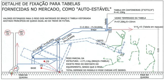 Figura 30 – Fixação a ser realizada na parte posterior central do equipamento. Fonte: Núcleo de Auto Rendimento Esportivo (NAR) – Dr. Irineu Loturco - Desenho do Autor