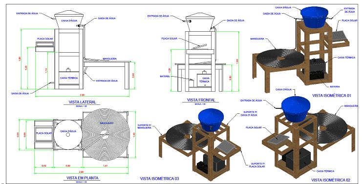 Figura 6 – Construção do projeto do aquecedor solar de água.