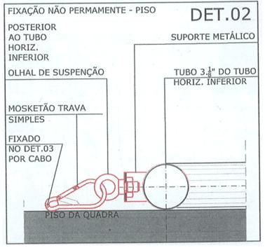 Figura 8 - Detalhe de fixação não permanente no piso. Fonte: Projeto do Autor