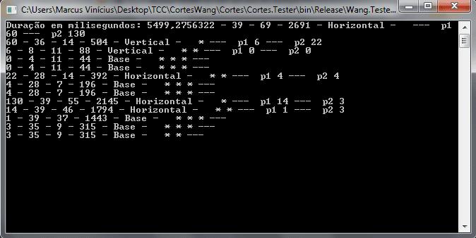 Figura 17 – Algoritmo de Wang no padrão G0102