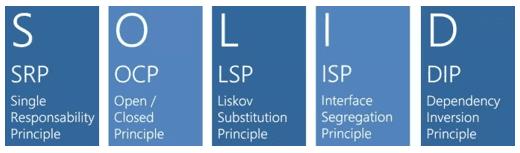Figura 2 – Representação do SOLID. Fonte: Martin (2008)