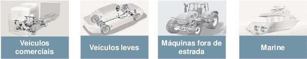 Figura 3 - Aplicação dos Produtos. Fonte: Empresa pesquisada (2013).