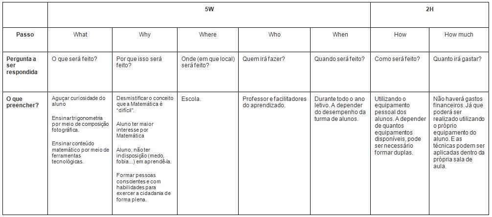 Allegato-5W2H foglio di lavoro