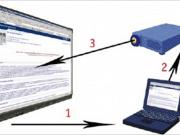 Figura 1 – Exemplo de funcionamento da Lousa Digital Interativa. Nakashima e Amaral, 2006.