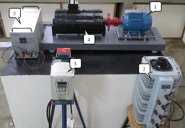 Figura 3 -Bancada de Testes do Laboratório de Sistemas Dinâmicos. Fonte: Autor.