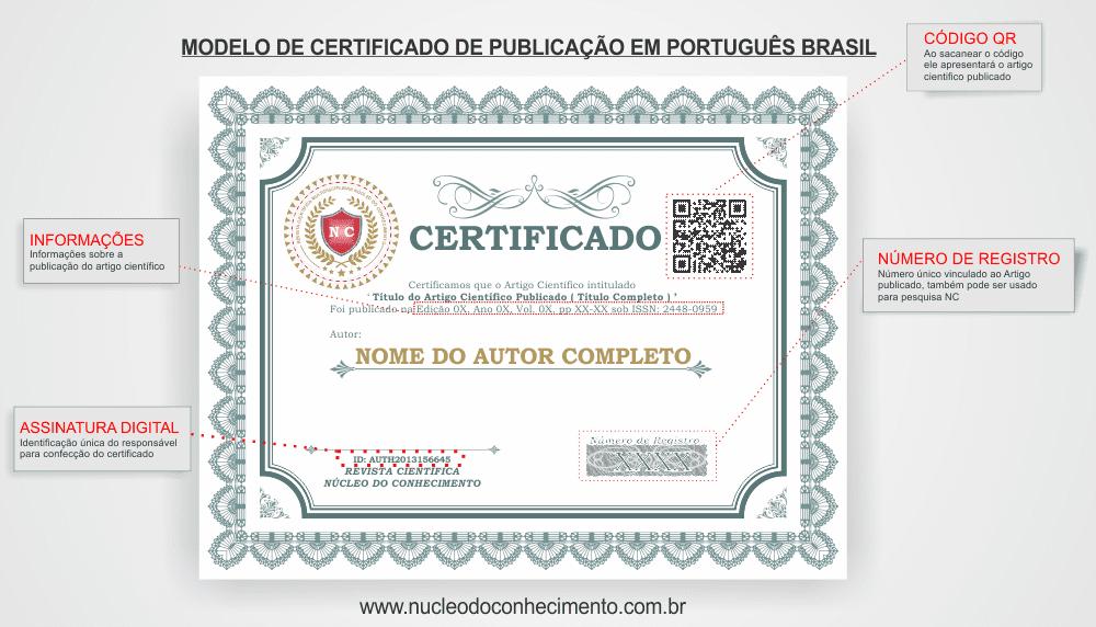 Exemplo do Certificado de Publicação do Artigo Científico Impresso