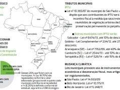 Fonte: FGV – Centro de Estudos em Sustentabilidade da EAESP- Gvces, Revista Página 22, edição 90, p. 13, nov. 2014, disponível em: http://bibliotecadigital.fgv.br/ojs/index.php/pagina22. Acesso em 17 de set. 2016.