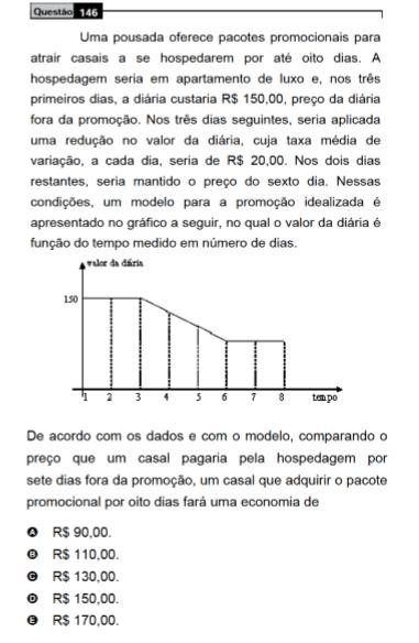 Figura 1 -Análise de Gráficos