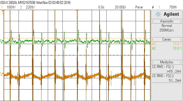 Figura 10 - Oscilação da tensão e corrente de saída do circuito.