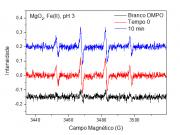 FIGURA 2 - ESPECTRO EPR MOSTRANDO A DETECÇÃO •OH FORMADO PELA REAÇÃO ENTRE MgO2 e Fe (II)