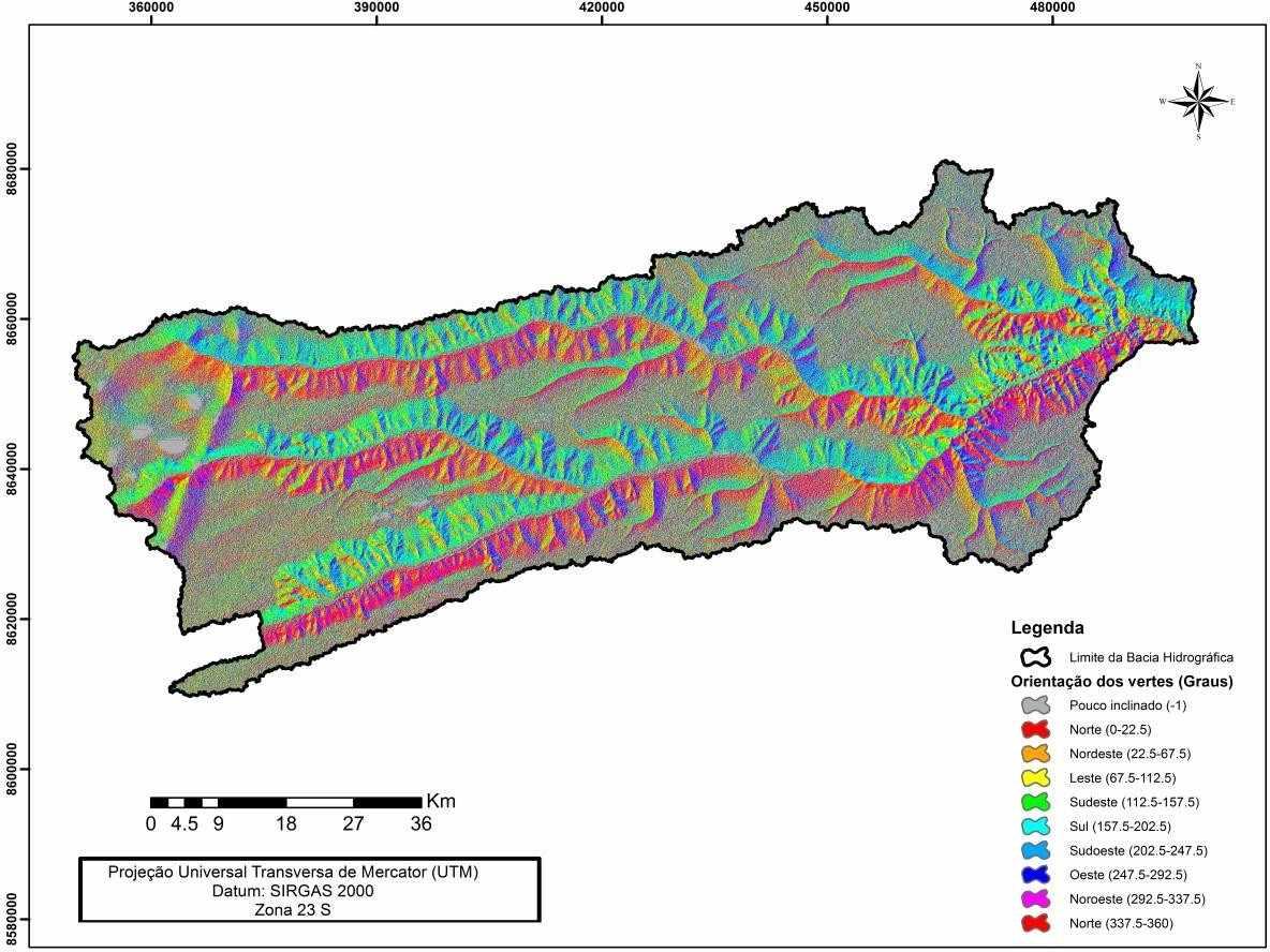 Figura 5: Orientação das vertentes do relevo da bacia hidrográfica do rio de Ondas.
