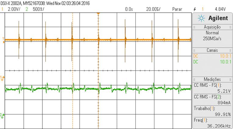 Figura 7 - Sinais de tensão e corrente de saída com 50 % da razão cíclica.