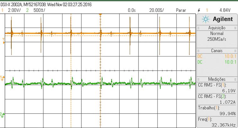 Figura 8 - Sinais de tensão e corrente de saída especificadas no projeto.