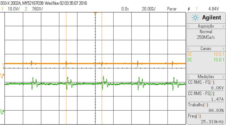 Figura 9 - Tensão e corrente máximas.