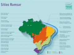 Figura 1 - Sítios Ramsar brasileiros. Fonte: Ministério do Meio Ambiente (2016). Sítios Ramsar. Disponível em: http://www.mma.gov.br/areas-protegidas/instrumentos-de-gestao/s%C3%ADtios-ramsar