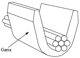 Figura 2: Modelo 3D da garra de crimpagem de um conector (ABBAS et al., 2003, p. 242).