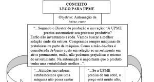 """Figura 4: Conceito """"Lego"""" adotado na UPME. Fonte: Entrevista com o Diretor de produção e inovação da UPME."""