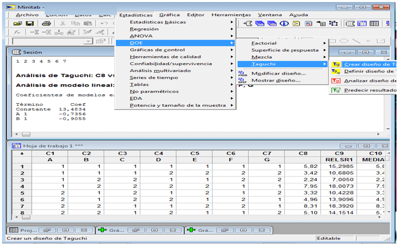 Figure 8-minitab screen. Source: Authors.