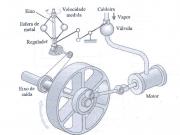 Figura 1 – Regulador de esferas de Watt.Fonte: (5)