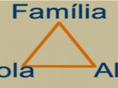 Figura 1. Fonte: www.deltanobre.com.br