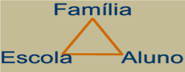 Figure 1. Source: www.deltanobre.com.br