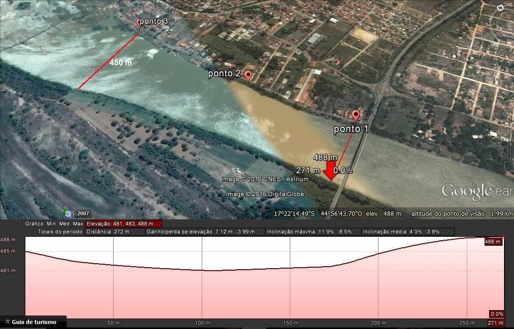 Figura 4: Largura em metros do rio no ponto 1 e 3 e perfil de elevação do ponto 1.Fonte: Adaptado de Google Earth Pro (2017)
