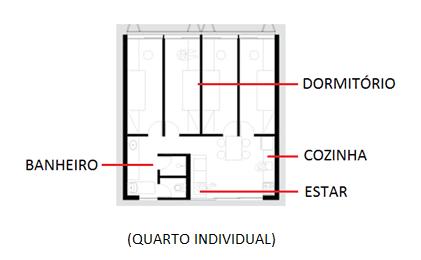 Figura 07 – Planta baixa quarto individual. Fonte: Archdaily, 2015. (Imagem alterada pela autora do projeto no programa Corel Draw)