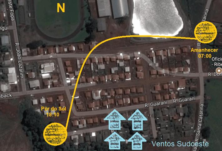 Figura 8 - Análise da trajetória Solar e de Ventos.Fonte: Google Maps (2017).