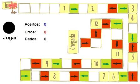 Descrição: Descrição: http://libras.ufsc.br/old/public/r/jogos/Morfologia/tabuleirodemorfologia/capa.png