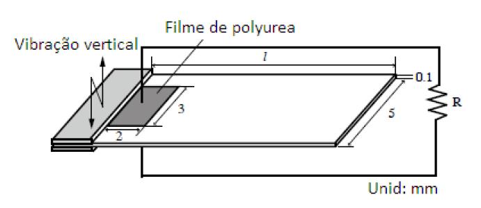 Figura 8 - Captação de energia estudado por Koyama e Nakamura.Fonte: Modelo de captação estudado (KOYAMA e NAKAMURA, 2008)