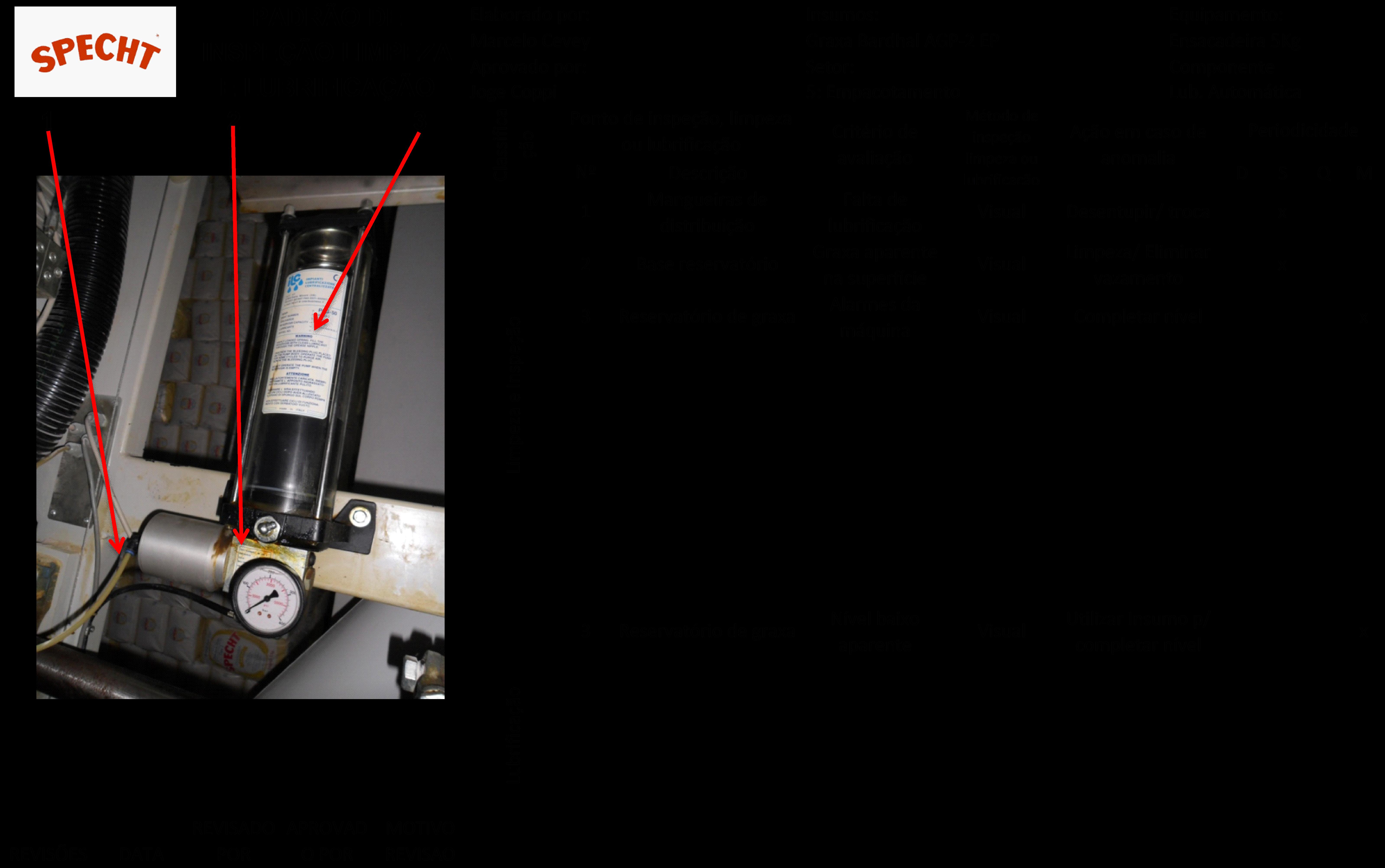 Quadro 3: Planilha padrão de Inspeção Limpeza e Lubrificação de MA implantado