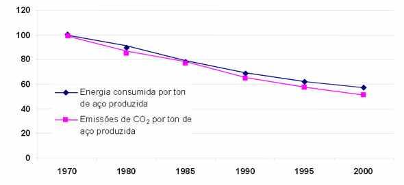 sustentabilidade_aco_04