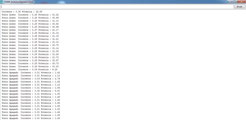 C:UsersWendellDesktopFPMTCCestadoled.PNG