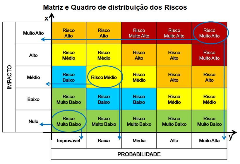 matriz risco 2.png